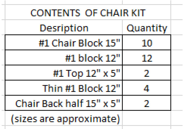chair contents