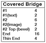 Bridge Contents